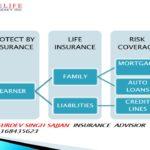 FUTURE SAFEGUARD FOR FAMILY